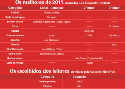 Os melhores do ano 2015 selecionados pela Revista Veja